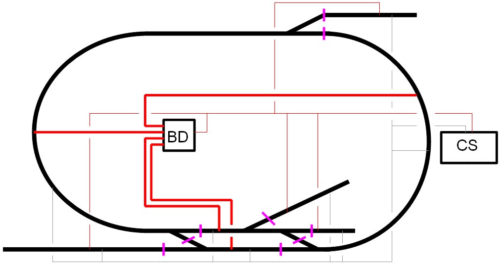 article 5 making a test layout in the figure above the layout in broken into four detection blocks rail a insulated at each block separation shown in red
